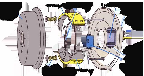 سیستم ترمز کاسه ای خودروهای سبک