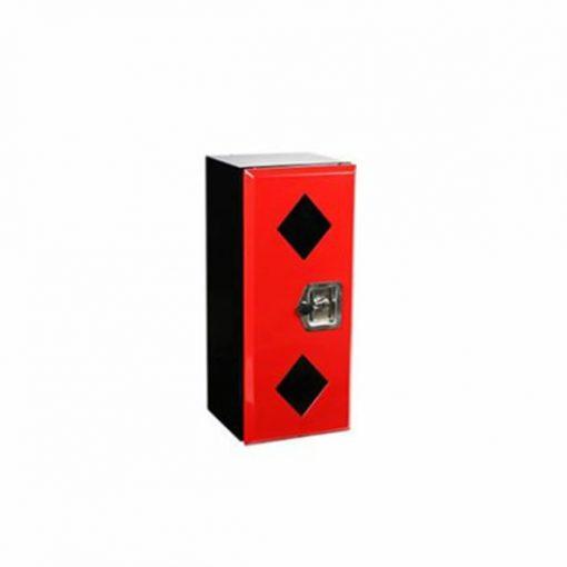 جعبه کپسول آتش نشانی FOX